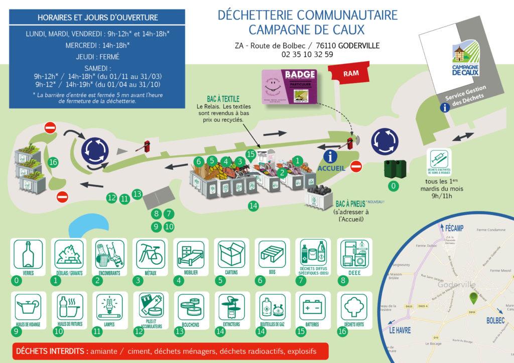 Plan de la Déchetterie communautaire Campagne de Caux