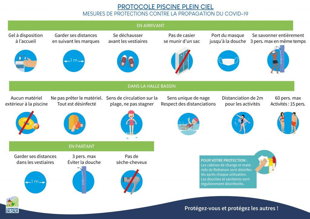 Protocole Piscine