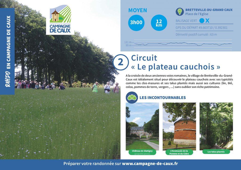 Circuit 2 Bretteville Du Grand Caux Page 1